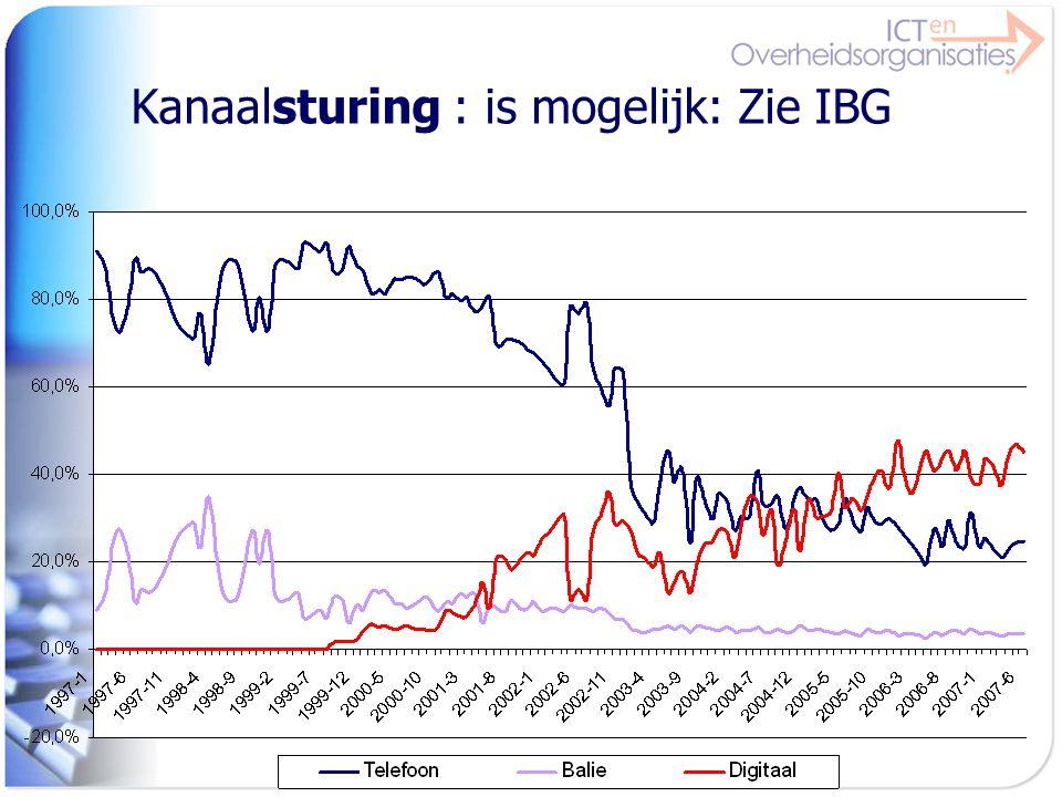 Kanaalsturing : is mogelijk: Zie IBG