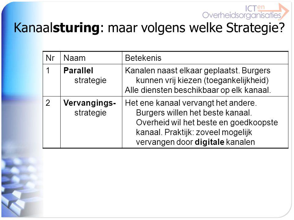 Kanaalsturing: maar volgens welke Strategie