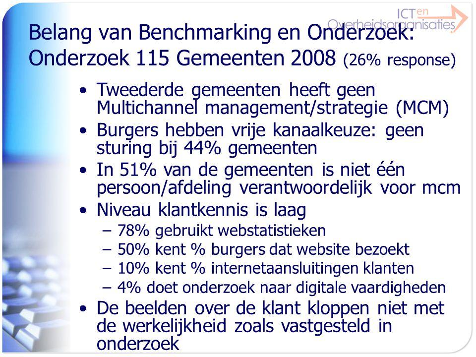 Belang van Benchmarking en Onderzoek: Onderzoek 115 Gemeenten 2008 (26% response)