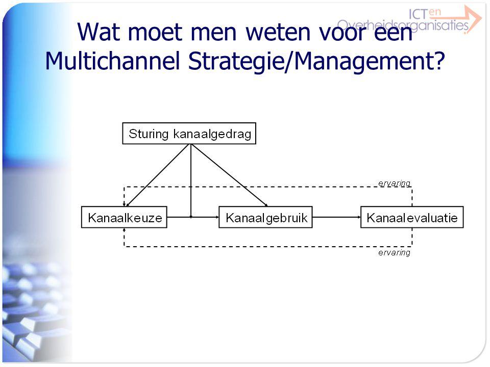 Wat moet men weten voor een Multichannel Strategie/Management