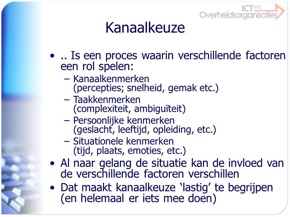 Kanaalkeuze .. Is een proces waarin verschillende factoren een rol spelen: Kanaalkenmerken (percepties; snelheid, gemak etc.)