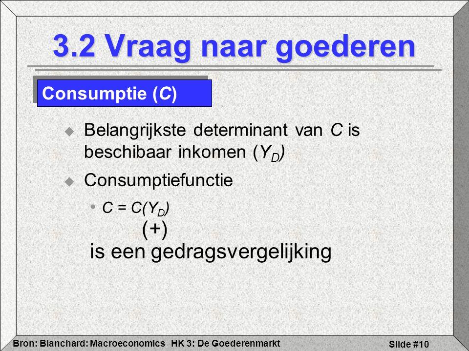3.2 Vraag naar goederen is een gedragsvergelijking Consumptie (C)