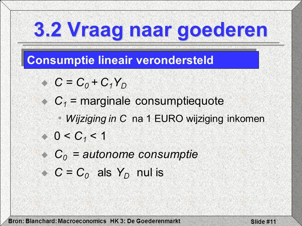 3.2 Vraag naar goederen Consumptie lineair verondersteld C = C0 + C1YD