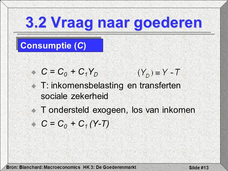 3.2 Vraag naar goederen Consumptie (C) C = C0 + C1YD