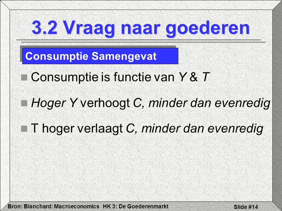 3.2 Vraag naar goederen Consumptie is functie van Y & T
