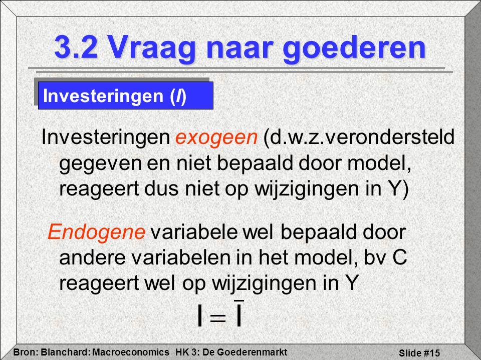 3.2 Vraag naar goederen Investeringen (I)