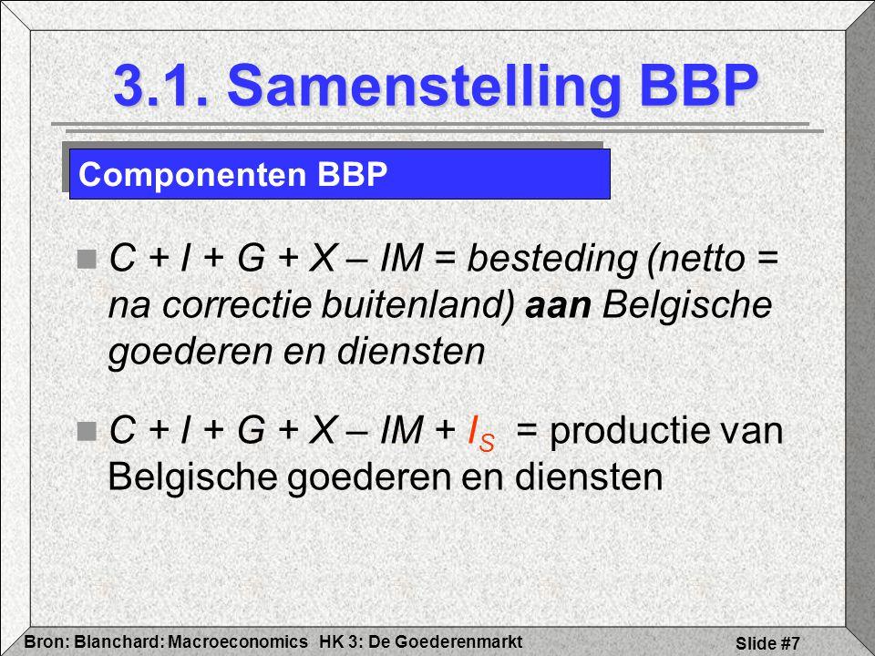 3.1. Samenstelling BBP C + I + G + X – IM = besteding (netto = na correctie buitenland) aan Belgische goederen en diensten.