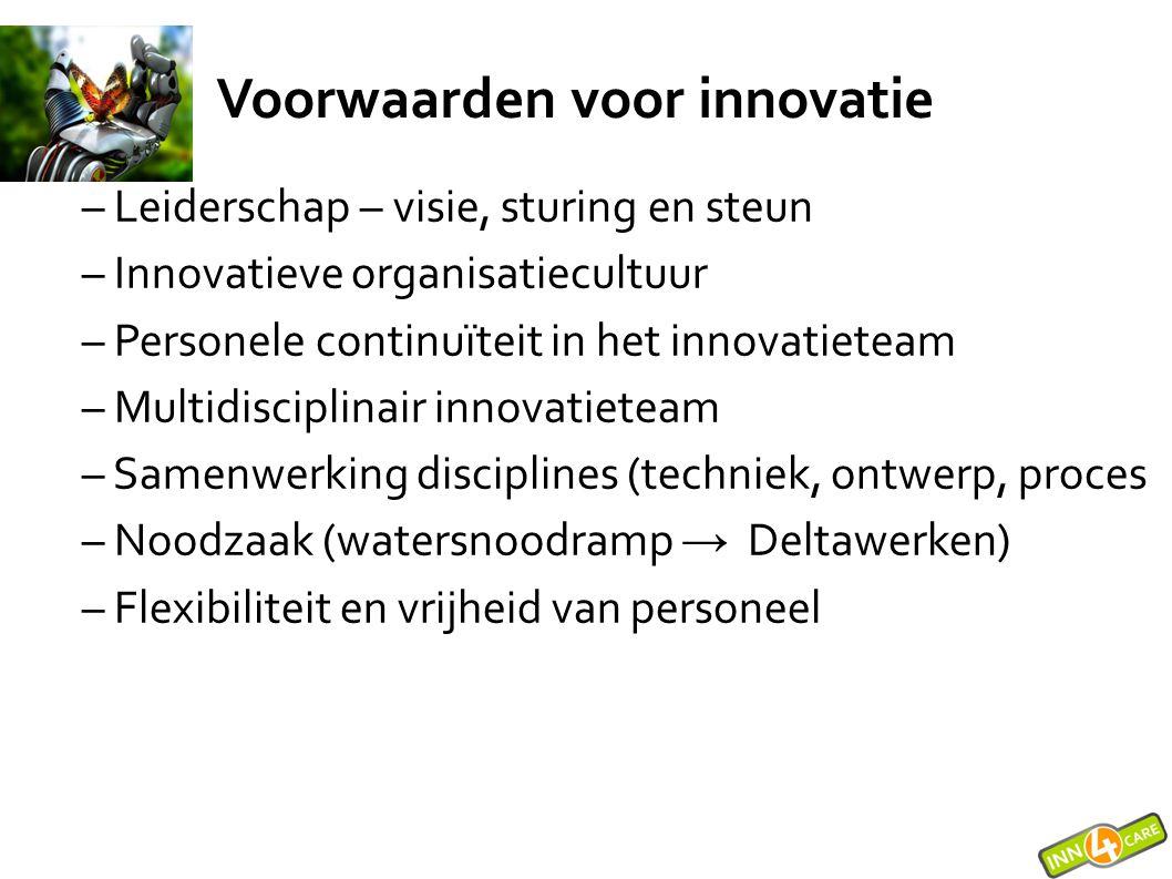 Voorwaarden voor innovatie