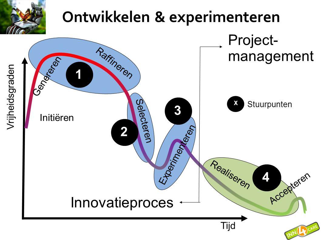 Ontwikkelen & experimenteren