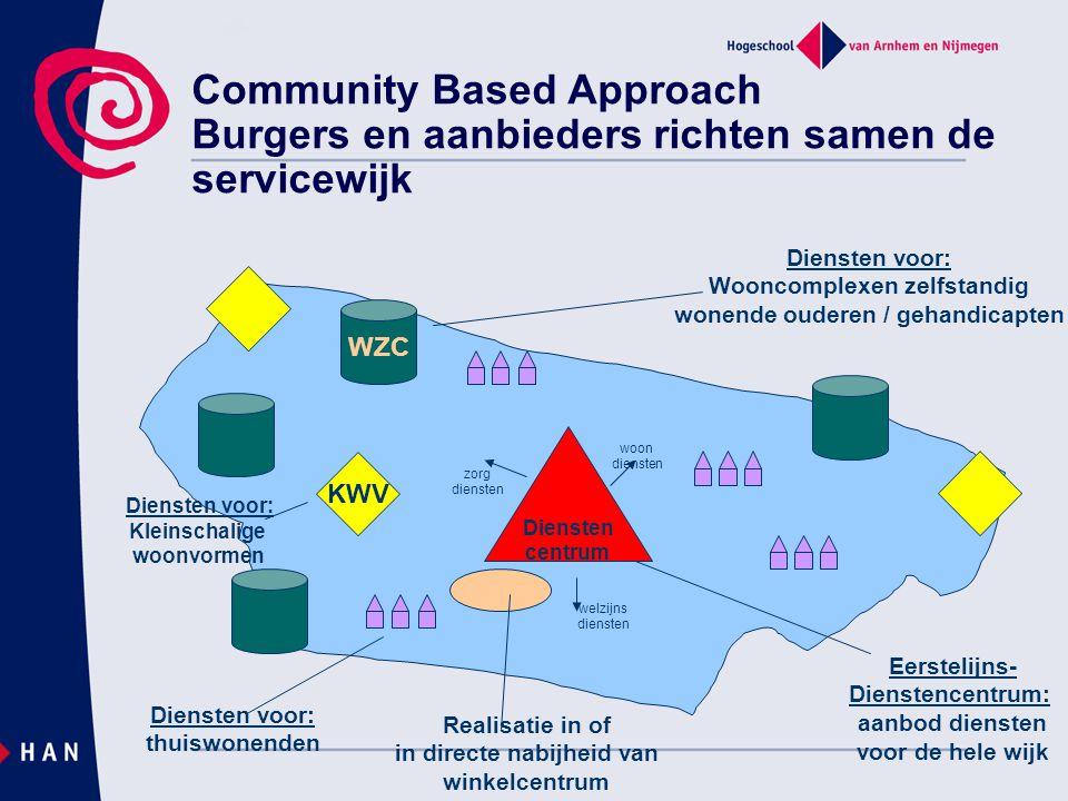 Community Based Approach Burgers en aanbieders richten samen de servicewijk