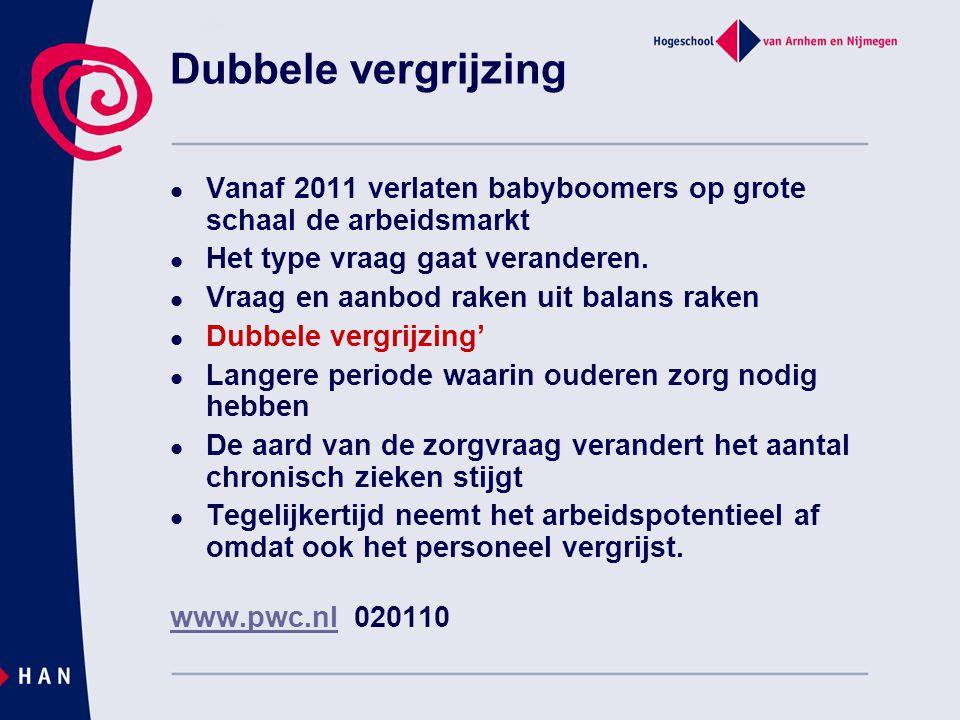 Dubbele vergrijzing Vanaf 2011 verlaten babyboomers op grote schaal de arbeidsmarkt. Het type vraag gaat veranderen.