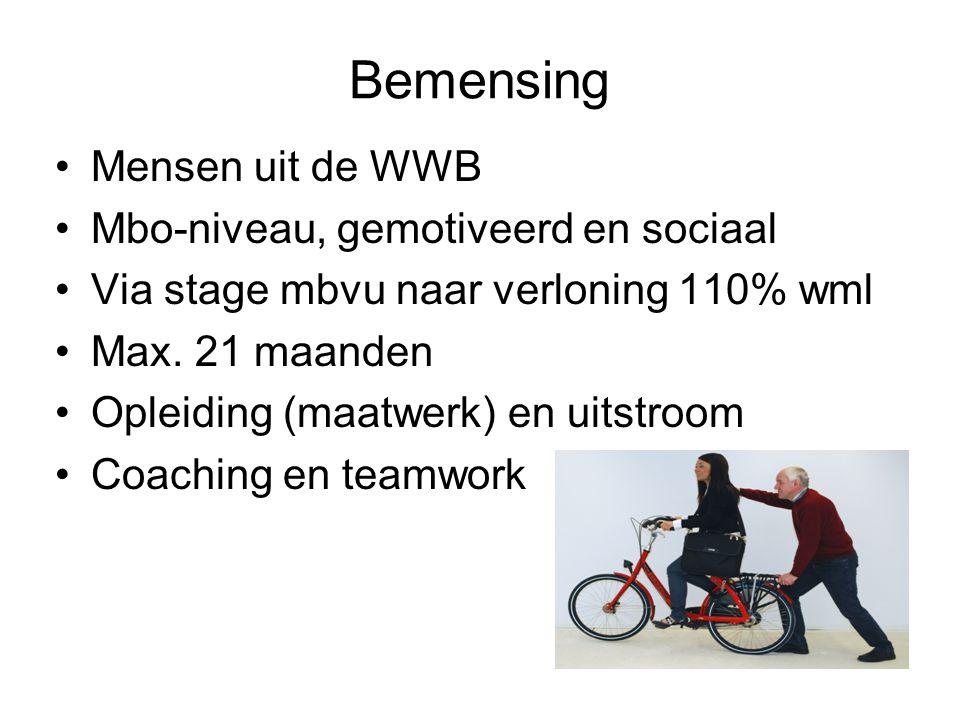 Bemensing Mensen uit de WWB Mbo-niveau, gemotiveerd en sociaal