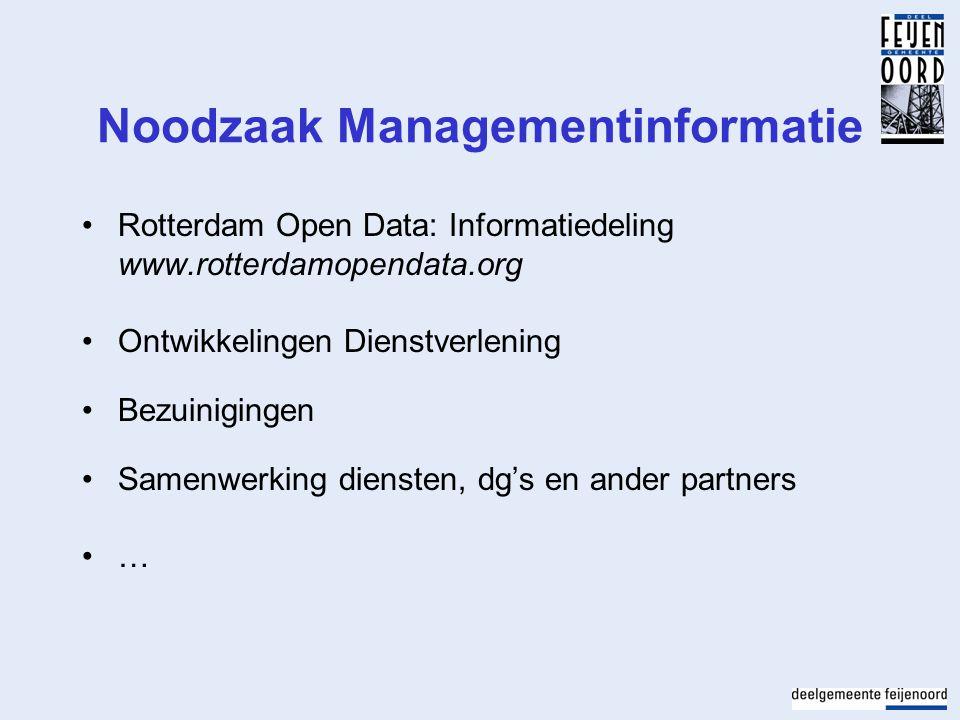 Noodzaak Managementinformatie