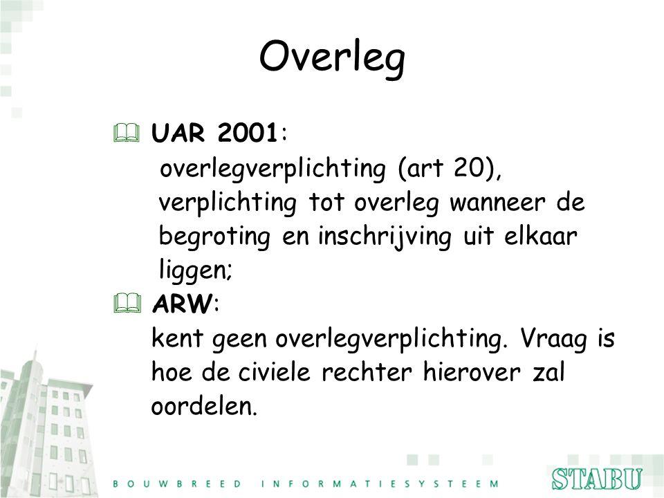 Overleg overlegverplichting (art 20),