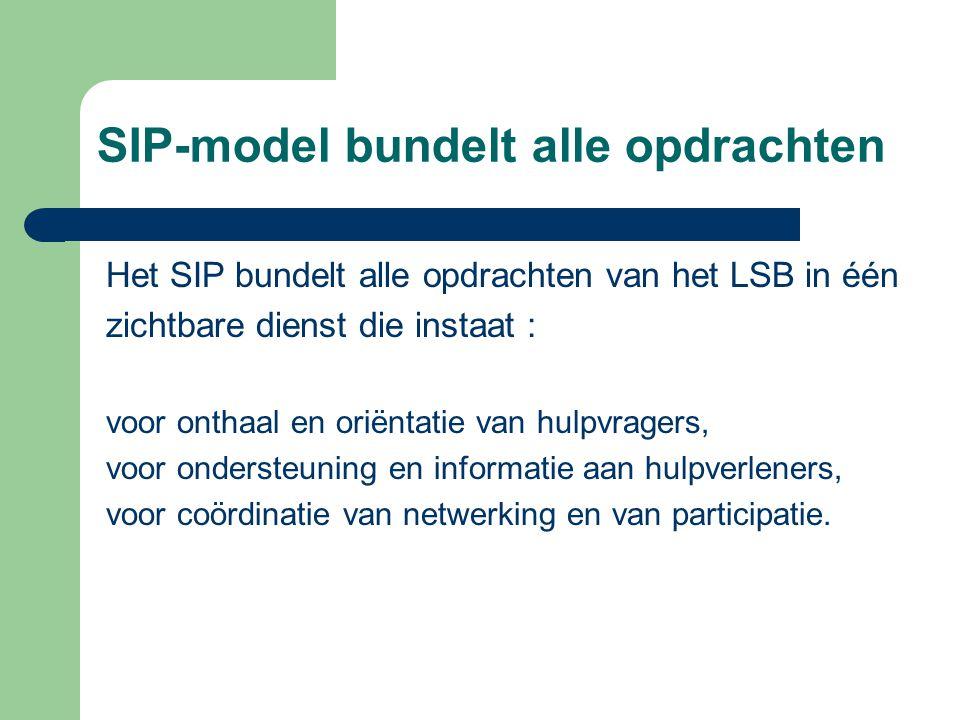 SIP-model bundelt alle opdrachten