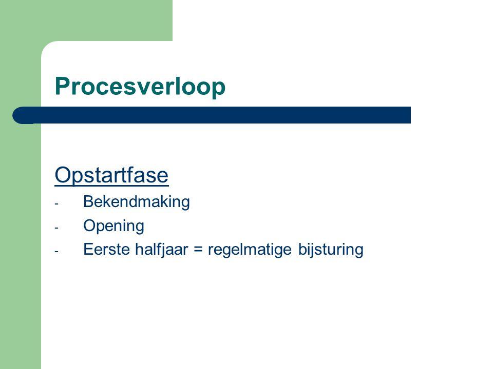 Procesverloop Opstartfase Bekendmaking Opening
