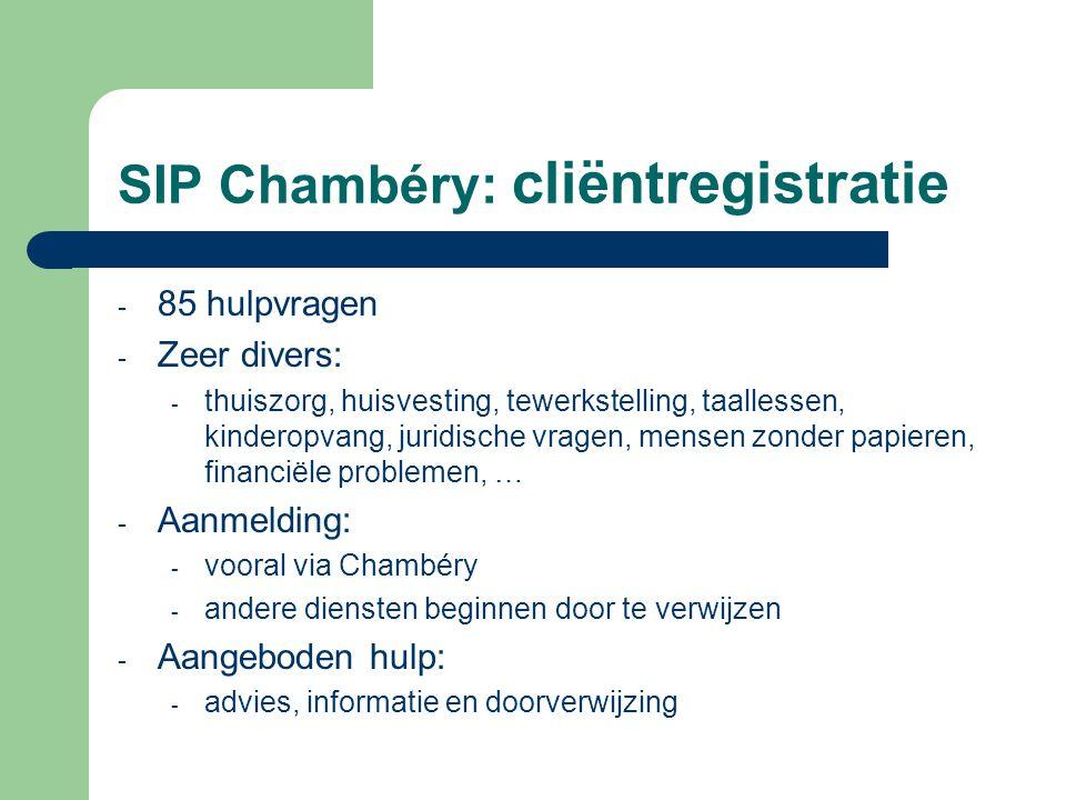 SIP Chambéry: cliëntregistratie
