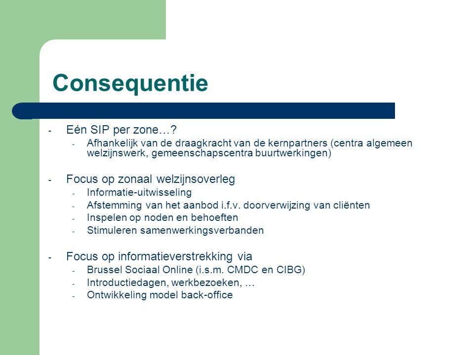 Consequentie Eén SIP per zone… Focus op zonaal welzijnsoverleg