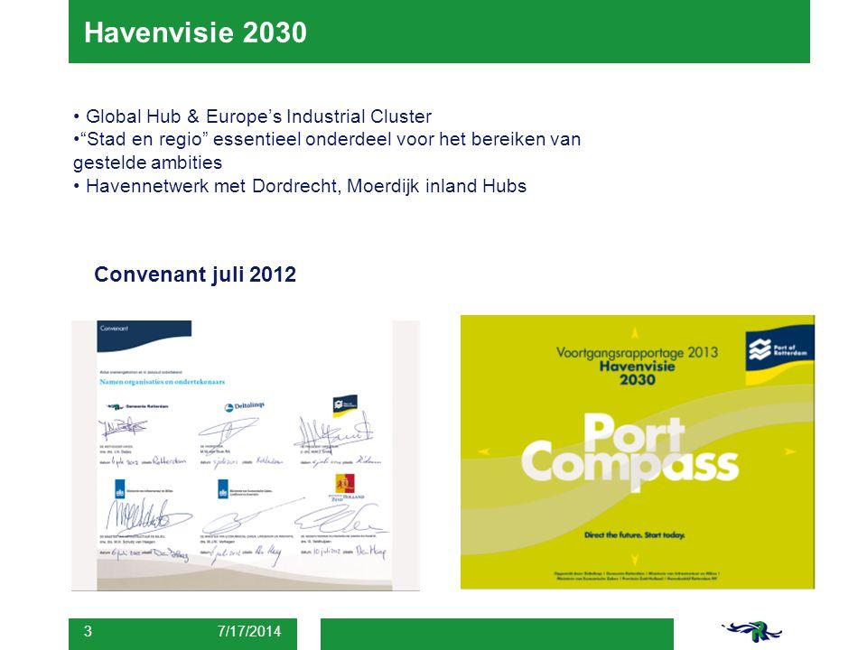 Havenvisie 2030 Convenant juli 2012