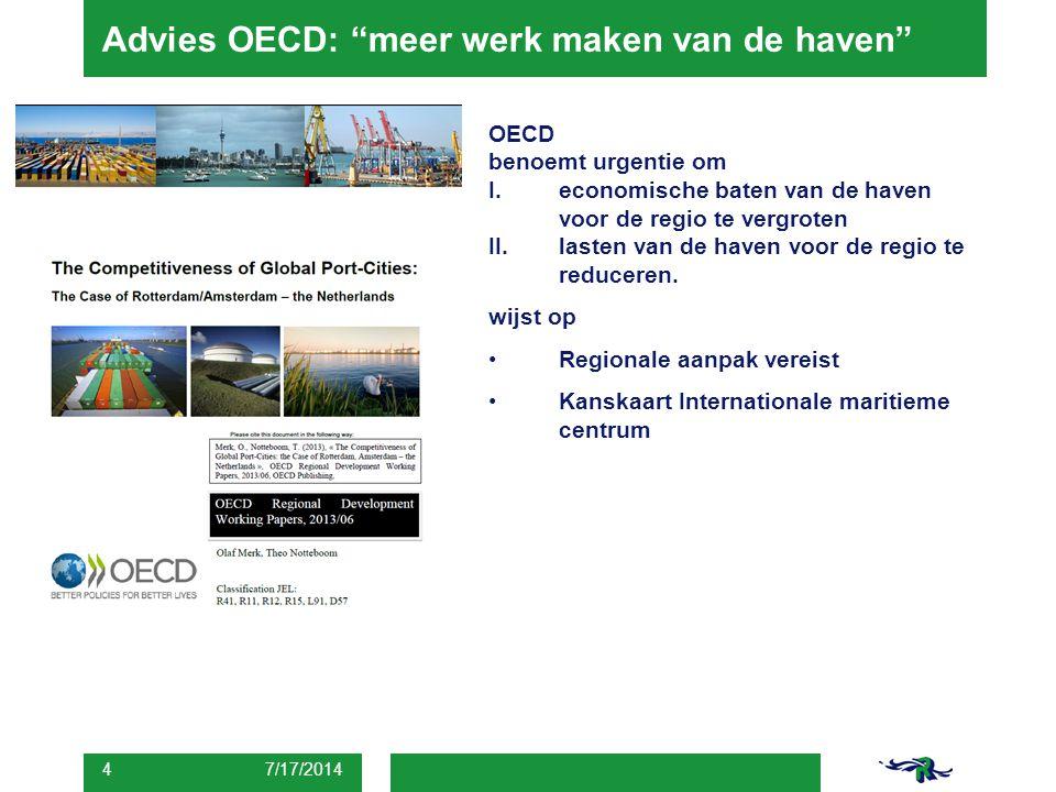 Advies OECD: meer werk maken van de haven