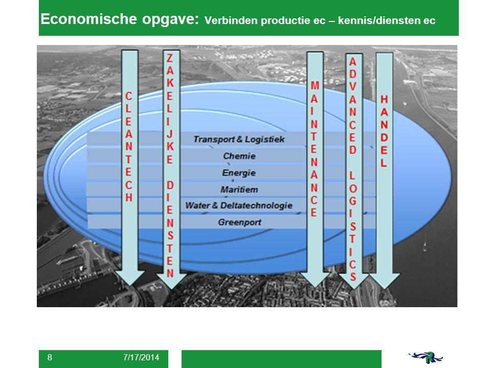 Economische opgave: Verbinden productie ec – kennis/diensten ec