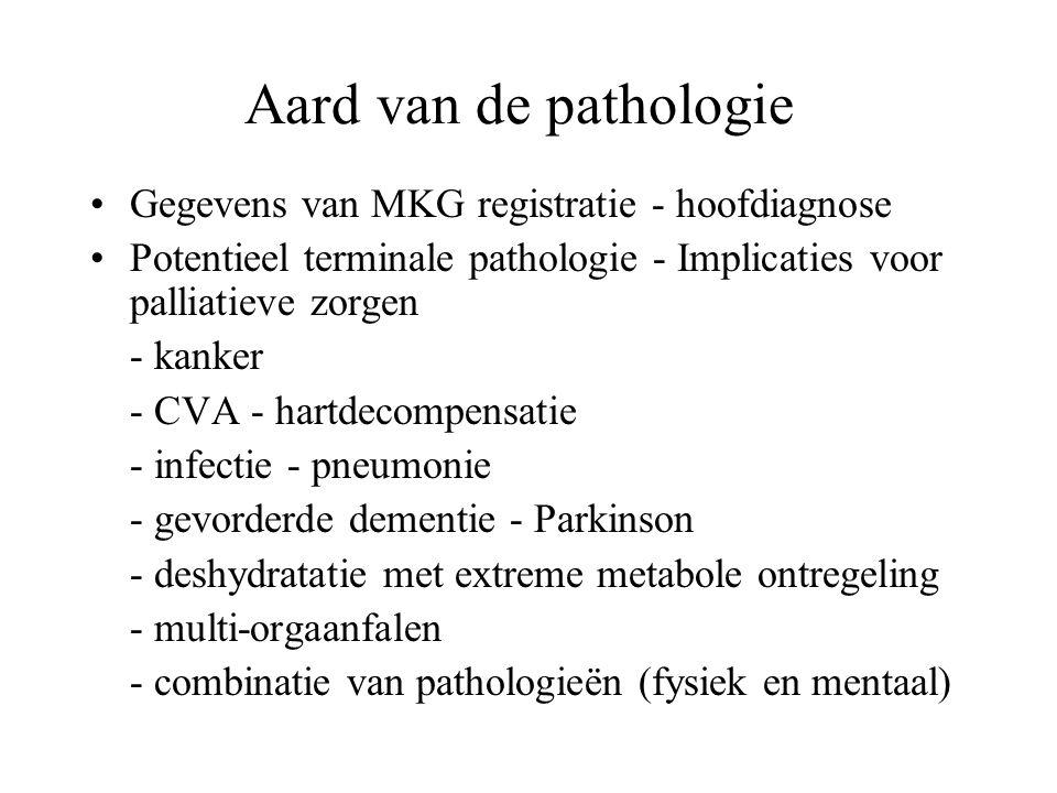 Aard van de pathologie Gegevens van MKG registratie - hoofdiagnose