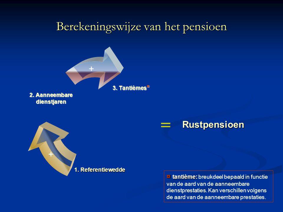 Berekeningswijze van het pensioen