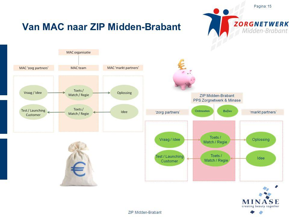 Van MAC naar ZIP Midden-Brabant