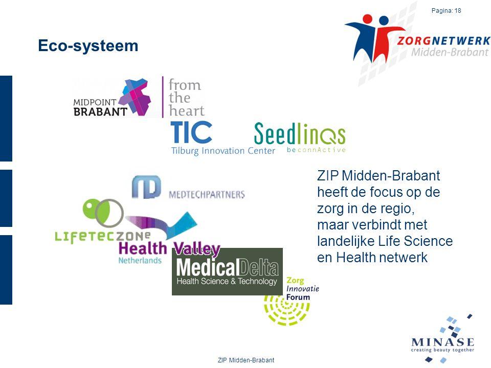 Eco-systeem ZIP Midden-Brabant heeft de focus op de zorg in de regio,