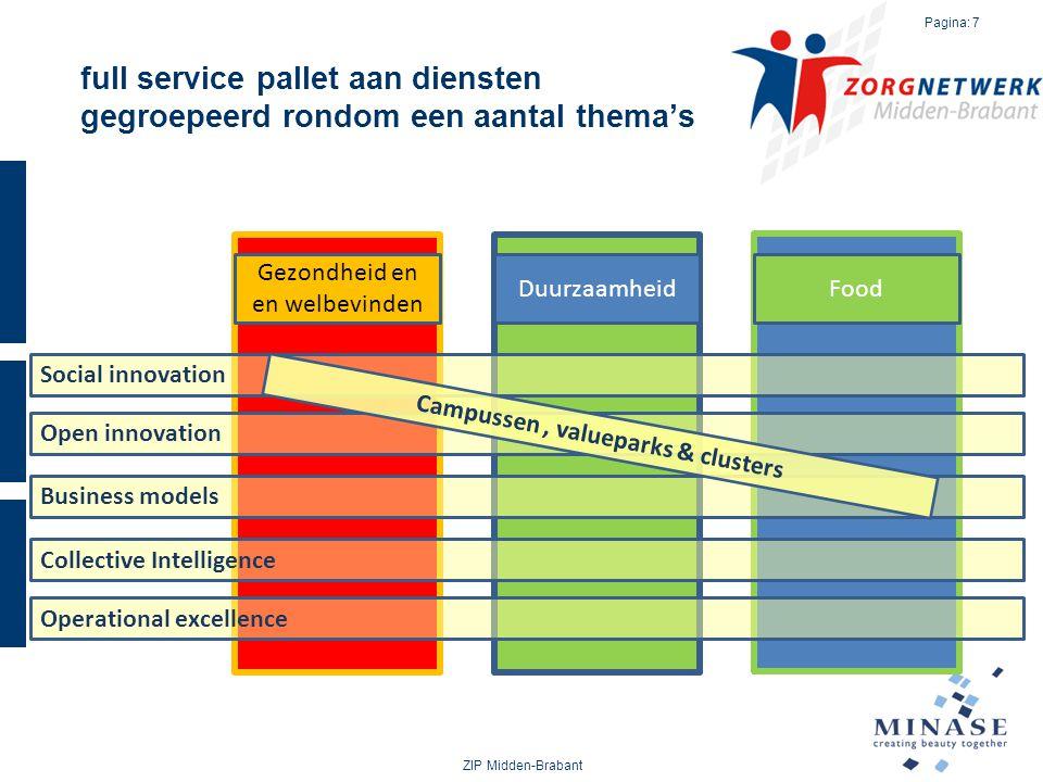 full service pallet aan diensten gegroepeerd rondom een aantal thema's