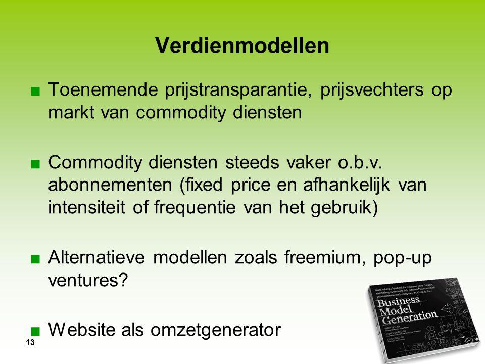 Verdienmodellen Toenemende prijstransparantie, prijsvechters op markt van commodity diensten.