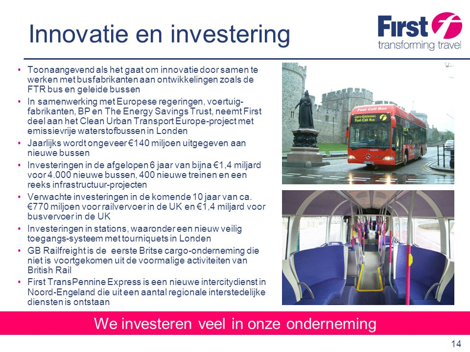 Innovatie en investering