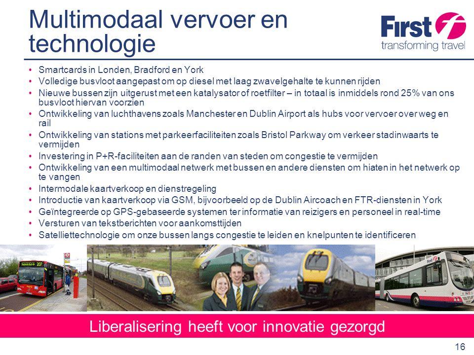Multimodaal vervoer en technologie