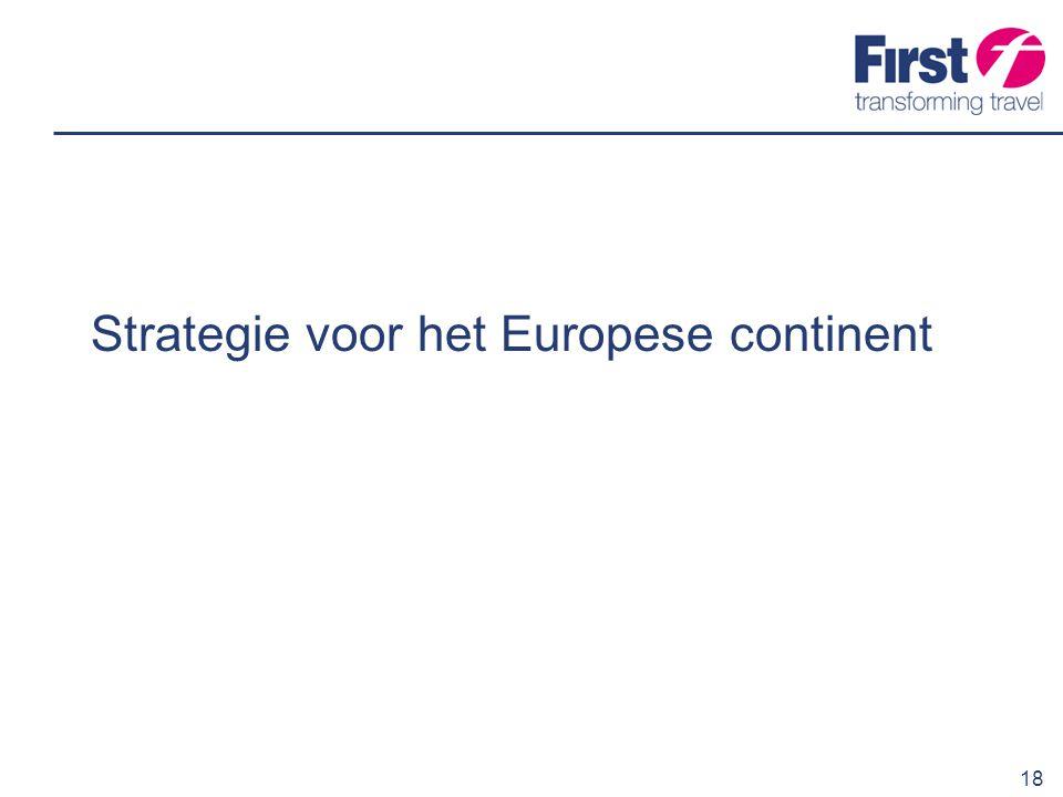 Strategie voor het Europese continent