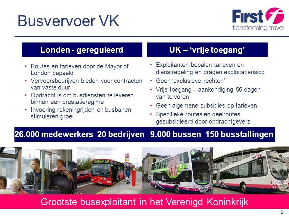 26.000 medewerkers 20 bedrijven 9.000 bussen 150 busstallingen