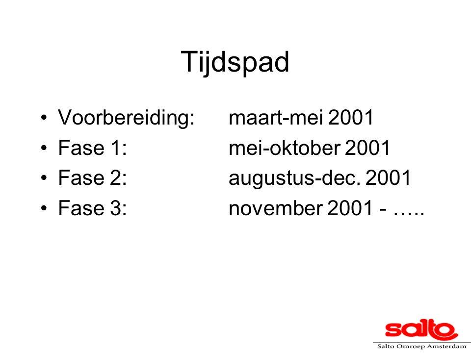 Tijdspad Voorbereiding: maart-mei 2001 Fase 1: mei-oktober 2001