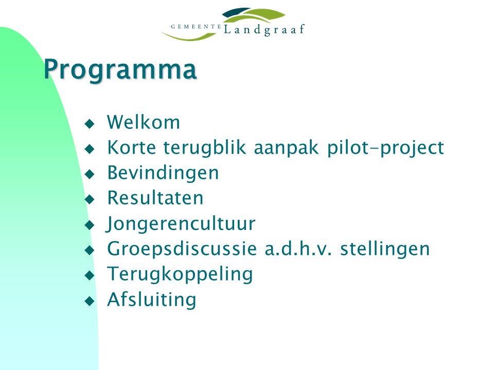 Programma Welkom Korte terugblik aanpak pilot-project Bevindingen