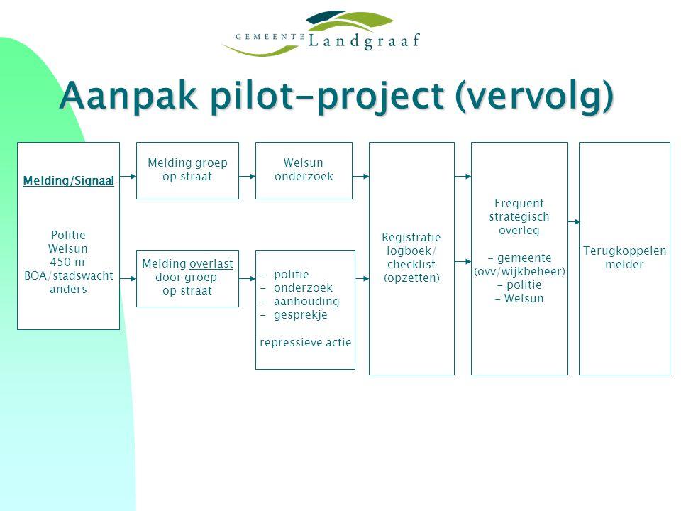 Aanpak pilot-project (vervolg)