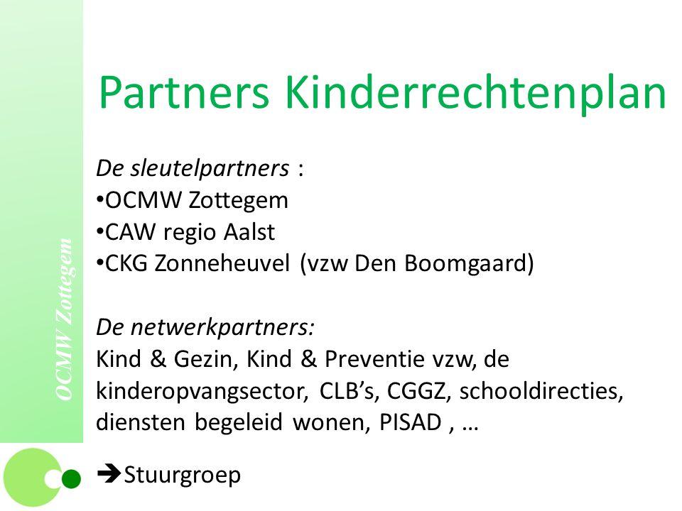 Partners Kinderrechtenplan