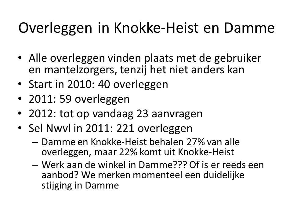 Overleggen in Knokke-Heist en Damme