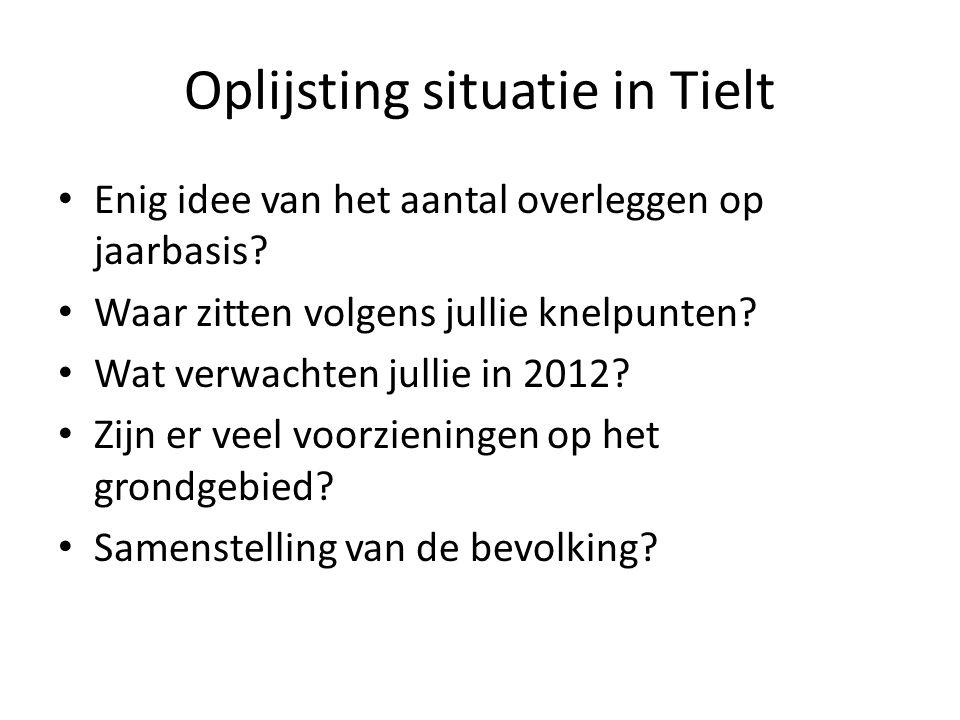 Oplijsting situatie in Tielt