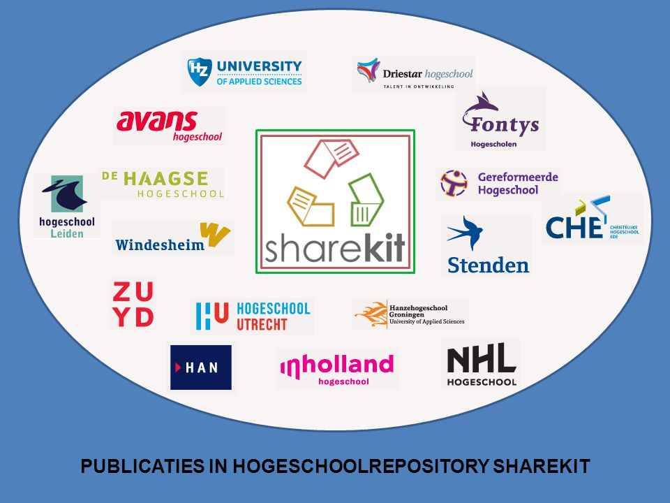 PUBLICATIES IN HOGESCHOOLREPOSITORY SHAREKIT