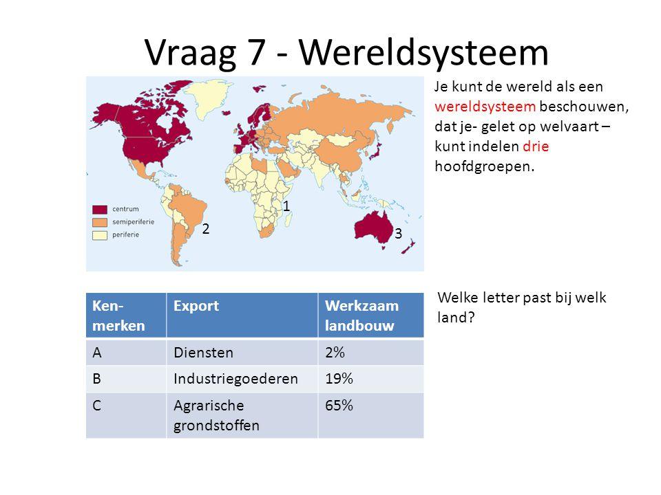 Vraag 7 - Wereldsysteem Je kunt de wereld als een wereldsysteem beschouwen, dat je- gelet op welvaart – kunt indelen drie hoofdgroepen.
