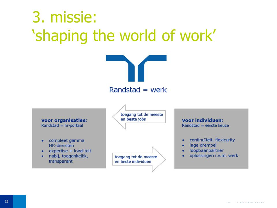 3. missie: 'shaping the world of work'