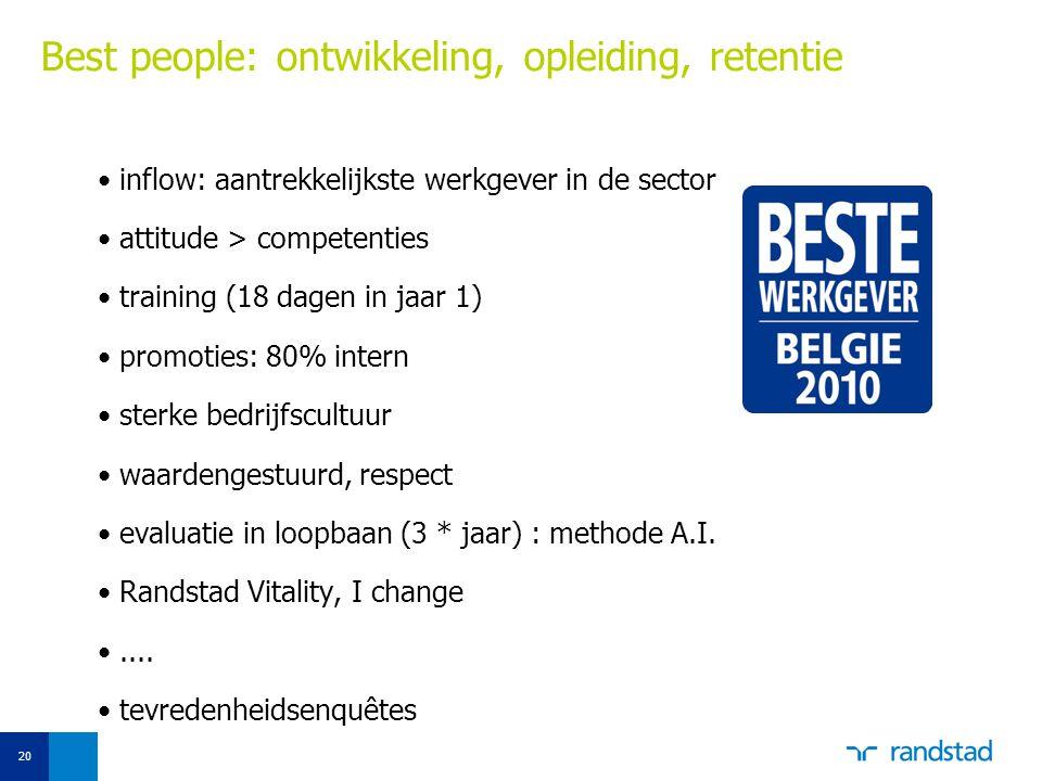 Best people: ontwikkeling, opleiding, retentie