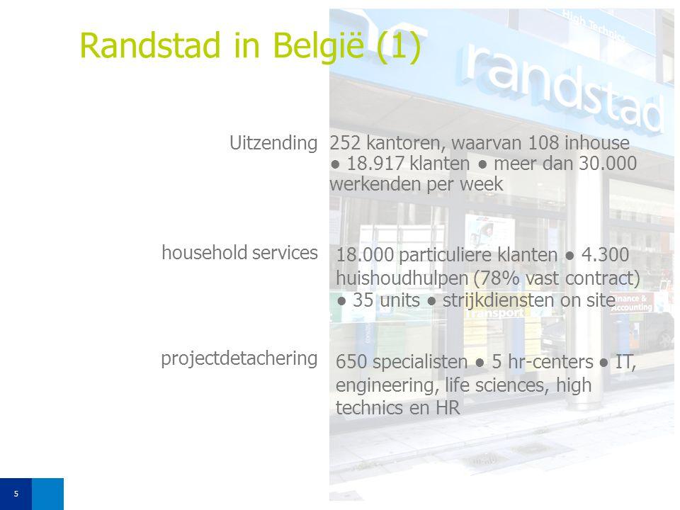 Randstad in België (1) Uitzending household services
