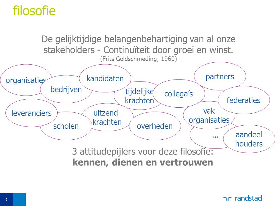 filosofie De gelijktijdige belangenbehartiging van al onze stakeholders - Continuïteit door groei en winst.