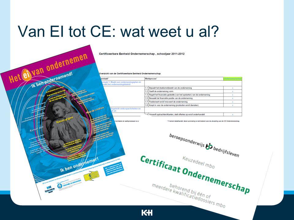 Van EI tot CE: wat weet u al