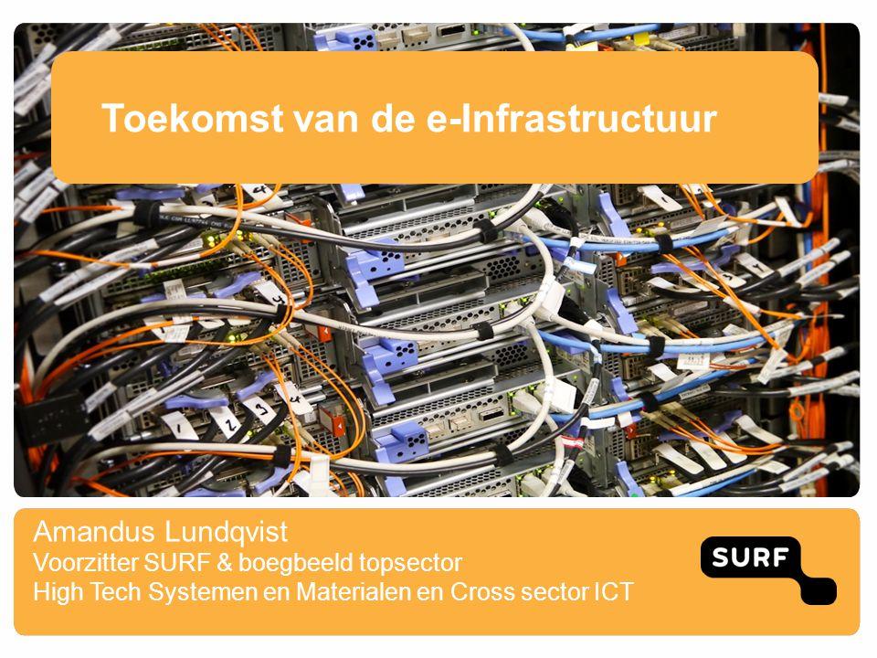 Toekomst van de e-Infrastructuur