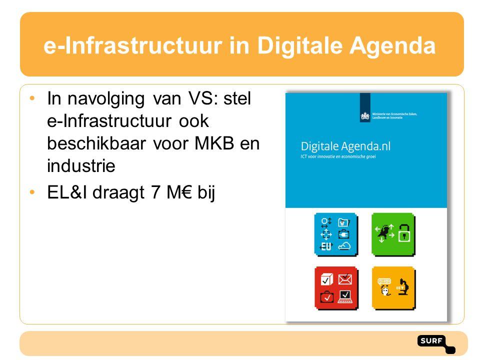 e-Infrastructuur in Digitale Agenda